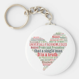 Pride and Prejudice Word Cloud Keychain