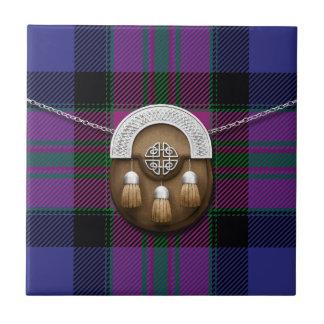 Pride Of Scotland Fashion Tartan And Sporran Tile
