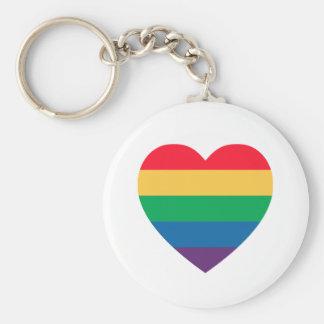 Pride Rainbow Heart Keychain