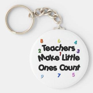 Primary Teacher Keyring Basic Round Button Keychain