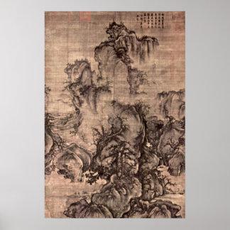 Primavera temprana de Guo XI Impresiones