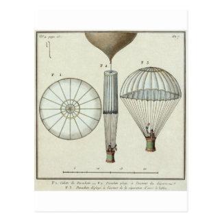 Primer paracaídas de Jacques Garnerin Postales