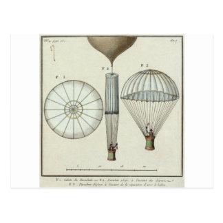 Primer paracaídas de Jacques Garnerin Tarjeta Postal