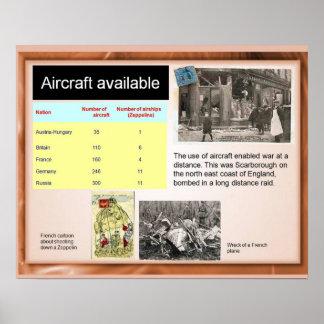 Primera Guerra Mundial, avión disponible Póster