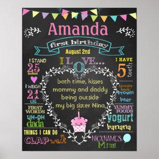 Primera pizarra del cumpleaños para un chica (#1) póster