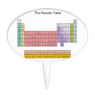 Primero de la torta de la tabla periódica figuras para tartas