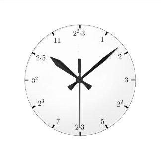 Primes Math Clock