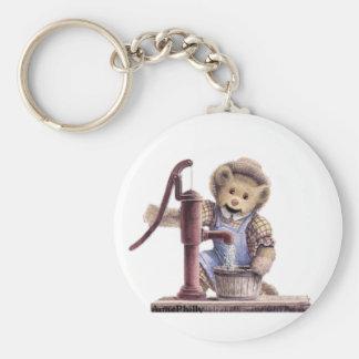 Priming the Pump Basic Round Button Keychain