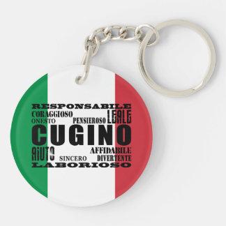 Primos italianos: Calidades Llavero Redondo Acrílico A Doble Cara