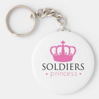 Princesa de los soldados llaveros