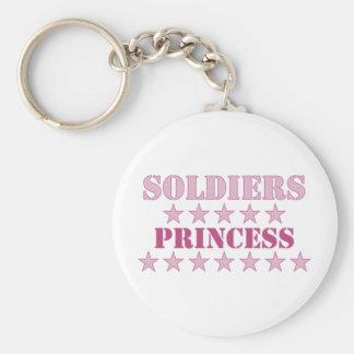 Princesa de los soldados llavero redondo tipo pin