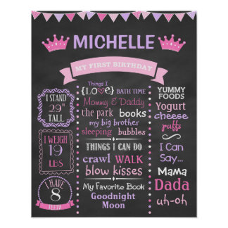 Princesa First Birthday Chalkboard Posters
