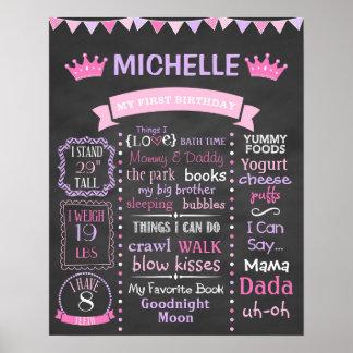 Princesa First Birthday Chalkboard Posters