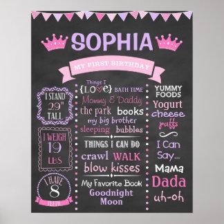 Princesa First Birthday Chalkboard Impresiones