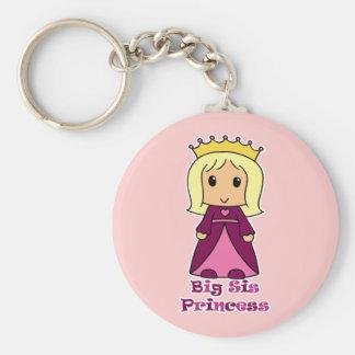 Princesa grande del SIS Llavero Redondo Tipo Pin