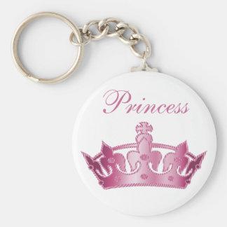 Princesa Keychain Llavero Redondo Tipo Pin