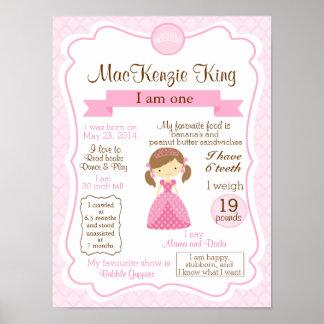 Princesa una muestra del año para su chica del póster