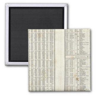 principal elements of temperature 2 inch square magnet
