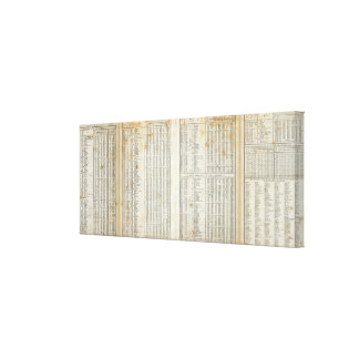 principal elements of temperature canvas print