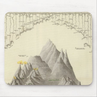 Principal Mountains and Rivers of the World Mouse Pad