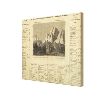 Principal Mountains, &c Throughout The World Canvas Print