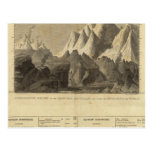 Principal Mountains, &c Throughout The World Post Card