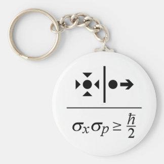 Principio de incertidumbre de Heisenberg Llavero Redondo Tipo Pin