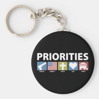 Prioridades del GOP Llavero Redondo Tipo Pin