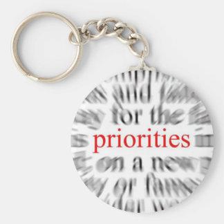 Prioridades Llavero Redondo Tipo Pin