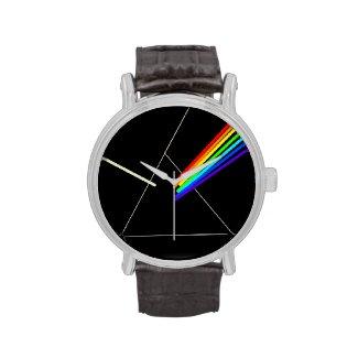 prism watch
