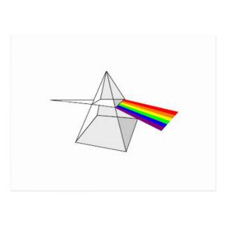 Prisma del color postal