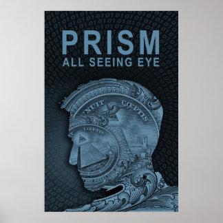 PRISMA - todo el ojo que ve - pizarra Poster