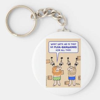 prisoners dungeon plea-bargained keychain