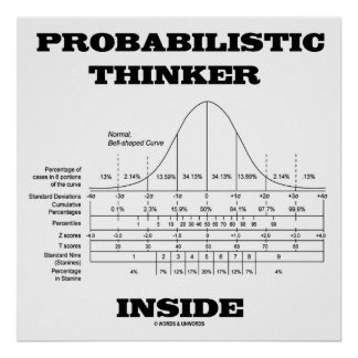 Probabilistic Thinker Inside (Bell Curve Humor) Poster