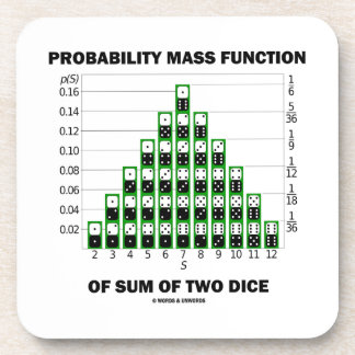 Probability Mass Function Of Sum Of Two Dice Beverage Coasters