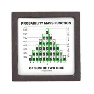 Probability Mass Function Of Sum Of Two Dice Keepsake Box