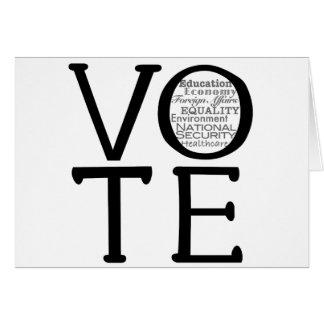 Problemas del voto felicitación