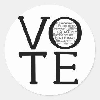Problemas del voto pegatina redonda