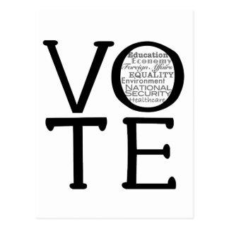 Problemas del voto postal