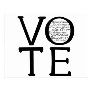 Problemas del voto tarjetas postales