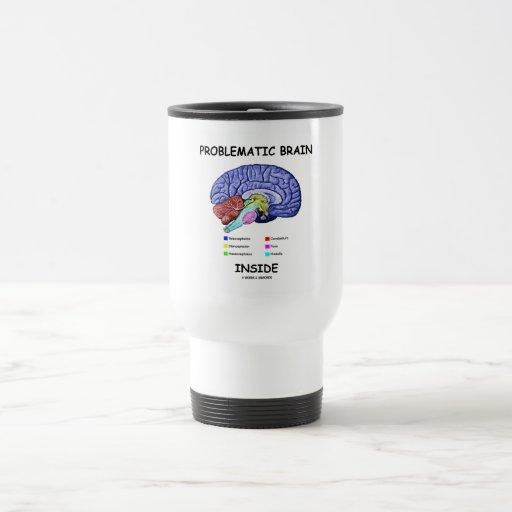 Problematic Brain Inside (Brain Anatomy) 15 Oz Stainless Steel Travel Mug