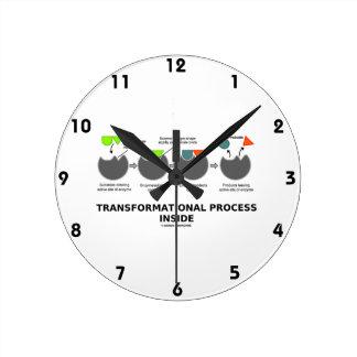 Proceso transformacional dentro del modelo del relojes