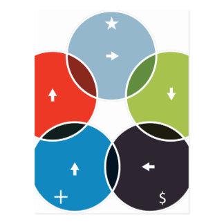 Process Venn Chart Icon Postcard