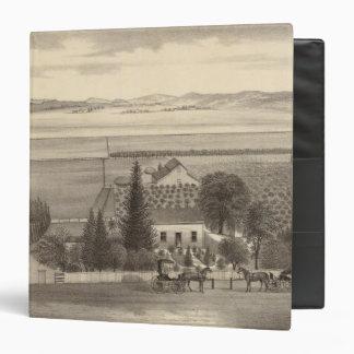 Proctor res, farm binders