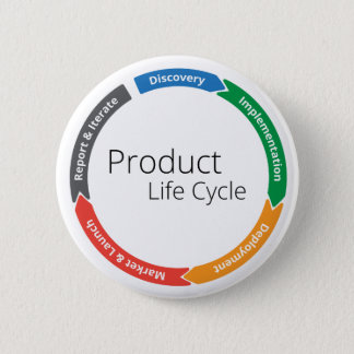 Product Life Cycle BUTTON!! Button