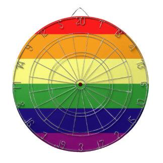 Producto de encargo de LGBT