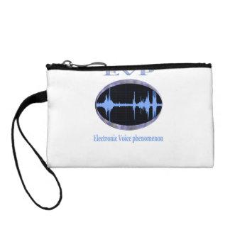Productos electrónicos del fenómeno de la voz
