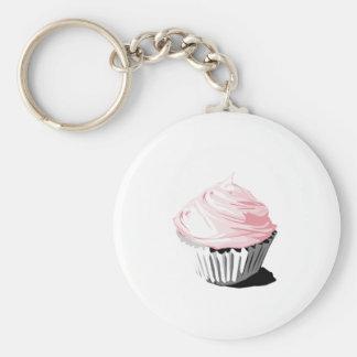 Productos rosados de la plantilla de la magdalena llaveros personalizados