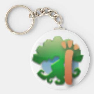 producy keychain
