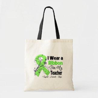 Profesor - cinta del linfoma bolsas de mano